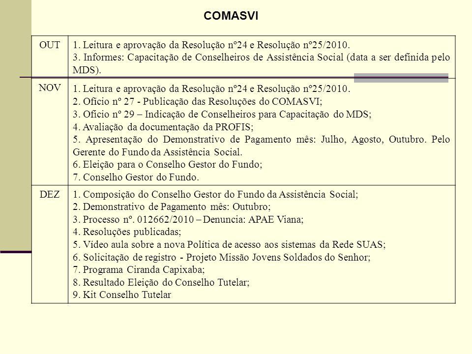 COMASVIOUT. 1. Leitura e aprovação da Resolução nº24 e Resolução nº25/2010.