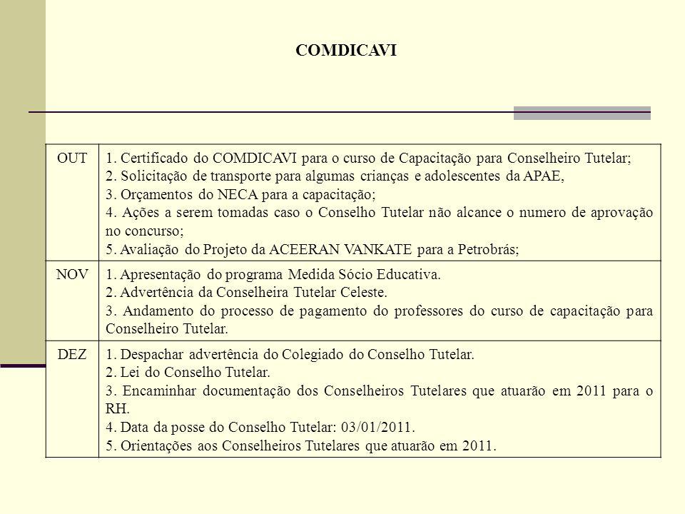 COMDICAVIOUT. 1. Certificado do COMDICAVI para o curso de Capacitação para Conselheiro Tutelar;