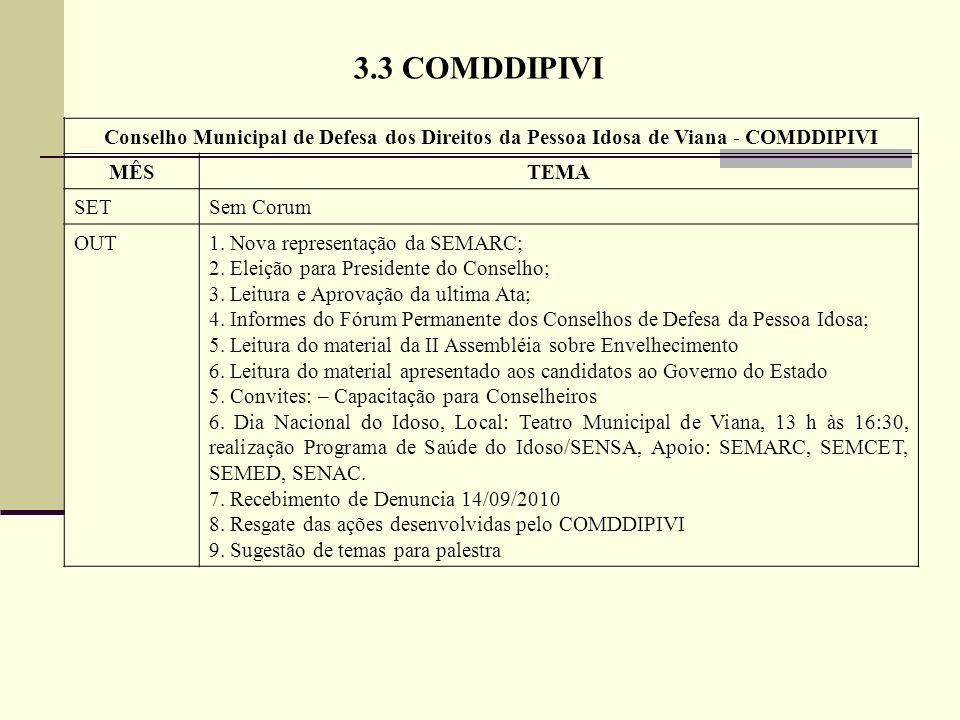 3.3 COMDDIPIVI Conselho Municipal de Defesa dos Direitos da Pessoa Idosa de Viana - COMDDIPIVI. MÊS.