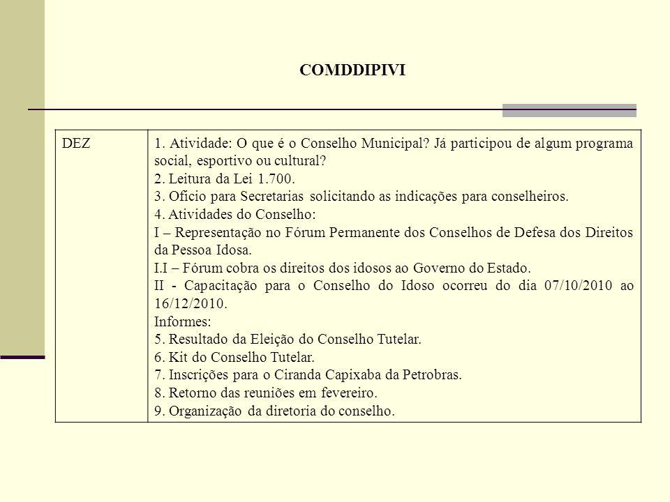 COMDDIPIVI DEZ. 1. Atividade: O que é o Conselho Municipal Já participou de algum programa social, esportivo ou cultural