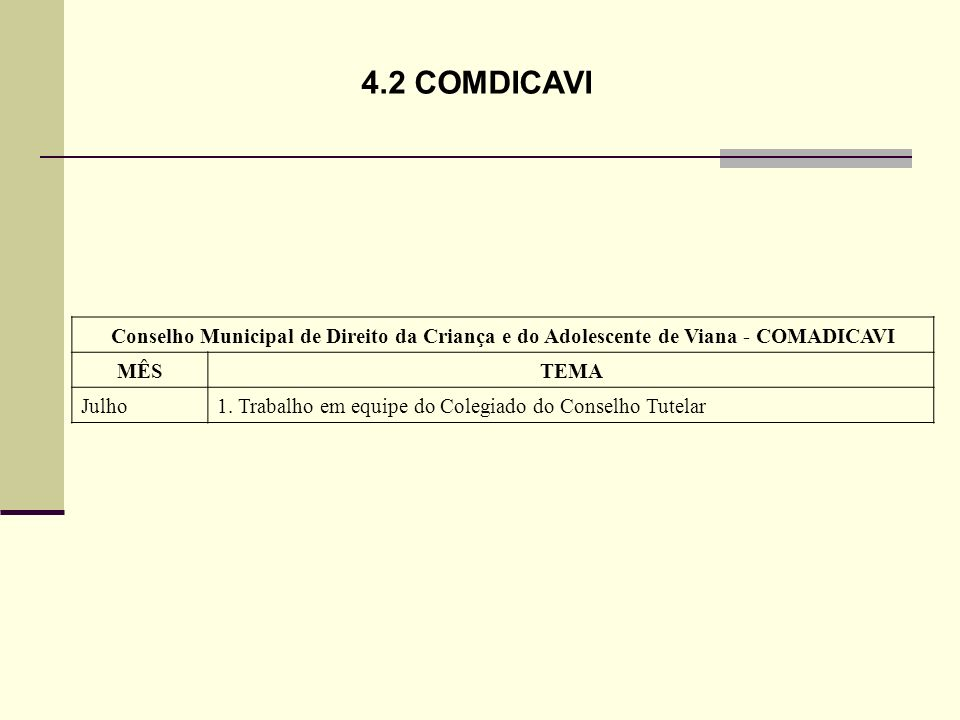 4.2 COMDICAVI Conselho Municipal de Direito da Criança e do Adolescente de Viana - COMADICAVI. MÊS.
