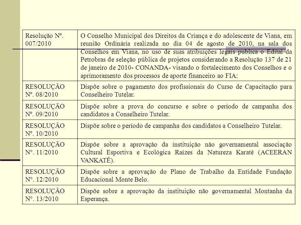 Resolução Nº. 007/2010