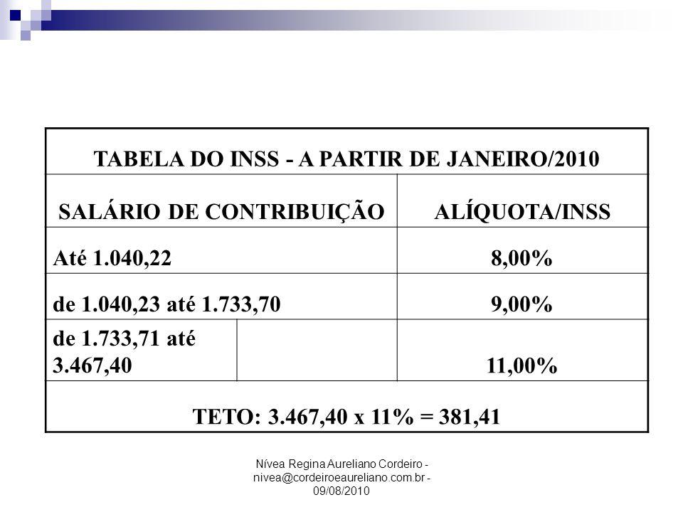 TABELA DO INSS - A PARTIR DE JANEIRO/2010 SALÁRIO DE CONTRIBUIÇÃO