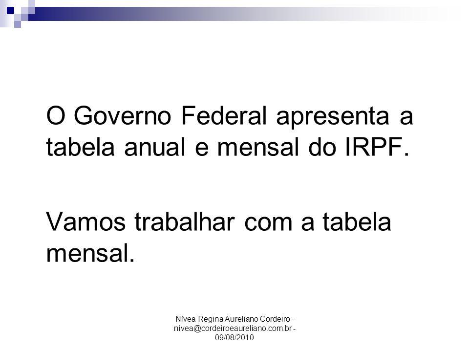 O Governo Federal apresenta a tabela anual e mensal do IRPF.