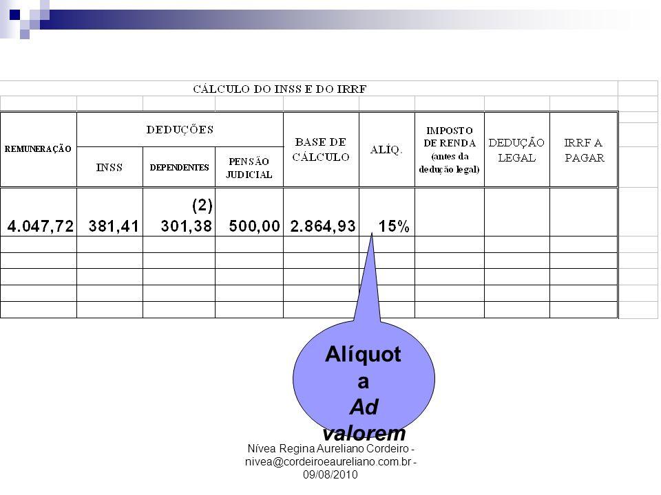 Alíquota Ad valorem Nívea Regina Aureliano Cordeiro - nivea@cordeiroeaureliano.com.br - 09/08/2010