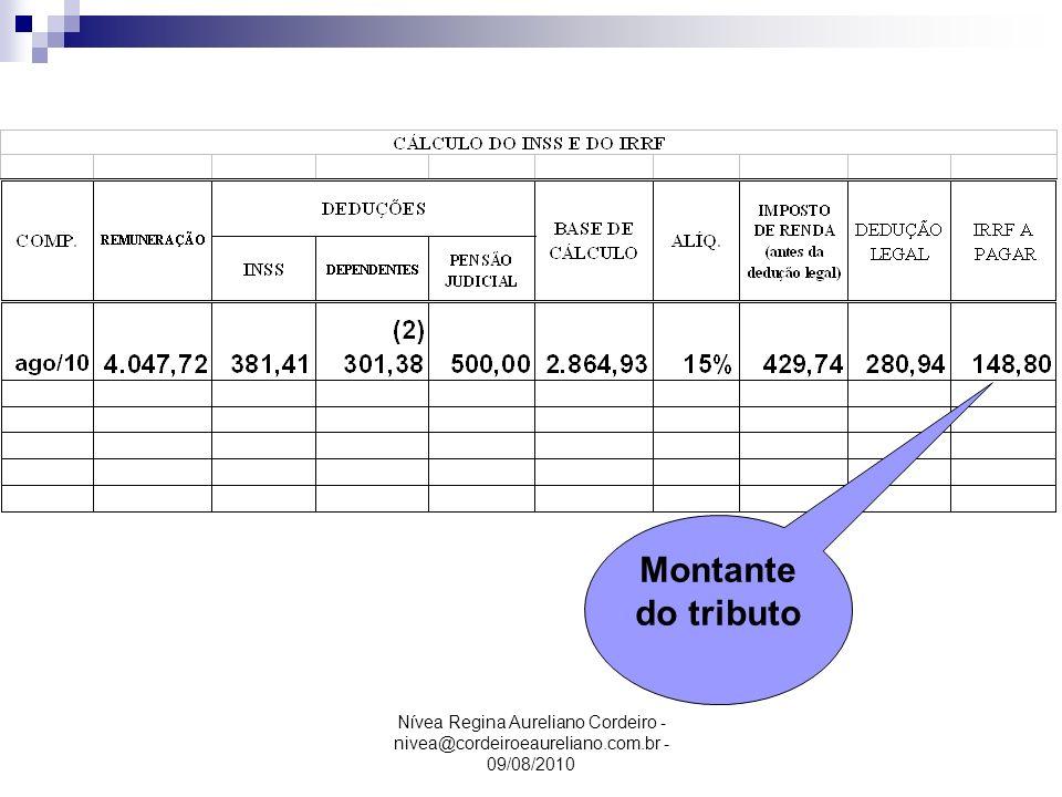 Montante do tributo Nívea Regina Aureliano Cordeiro - nivea@cordeiroeaureliano.com.br - 09/08/2010