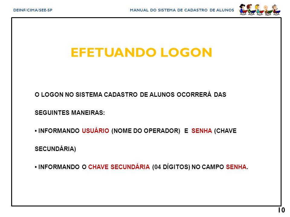 EFETUANDO LOGONO LOGON NO SISTEMA CADASTRO DE ALUNOS OCORRERÁ DAS SEGUINTES MANEIRAS: