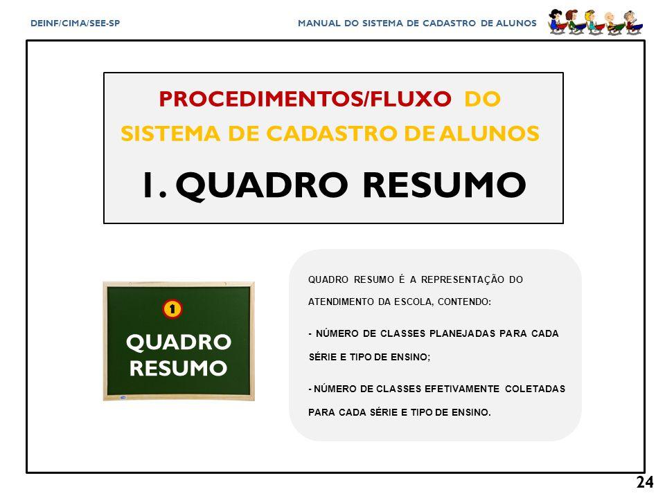 PROCEDIMENTOS/FLUXO DO SISTEMA DE CADASTRO DE ALUNOS