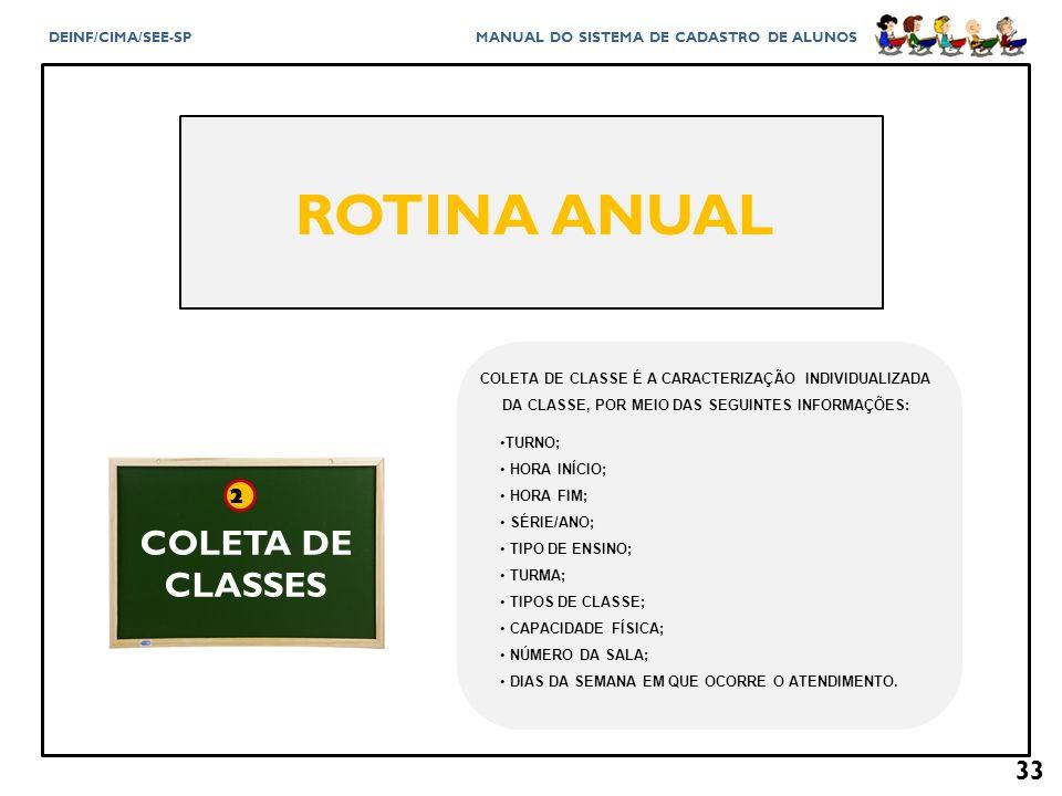 ROTINA ANUAL COLETA DE CLASSES 2