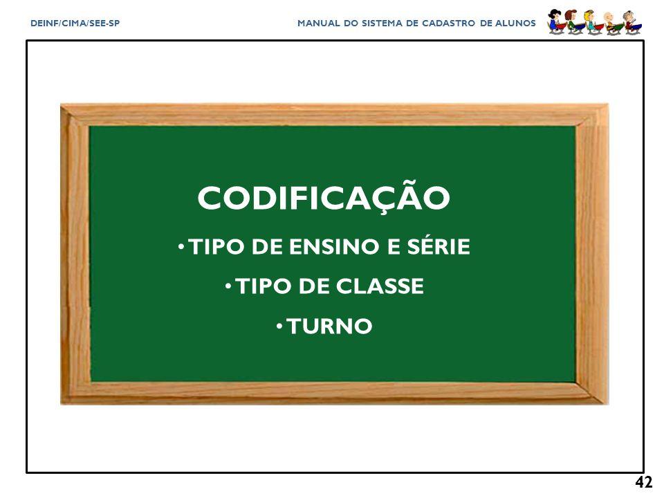 CODIFICAÇÃO TIPO DE ENSINO E SÉRIE TIPO DE CLASSE TURNO