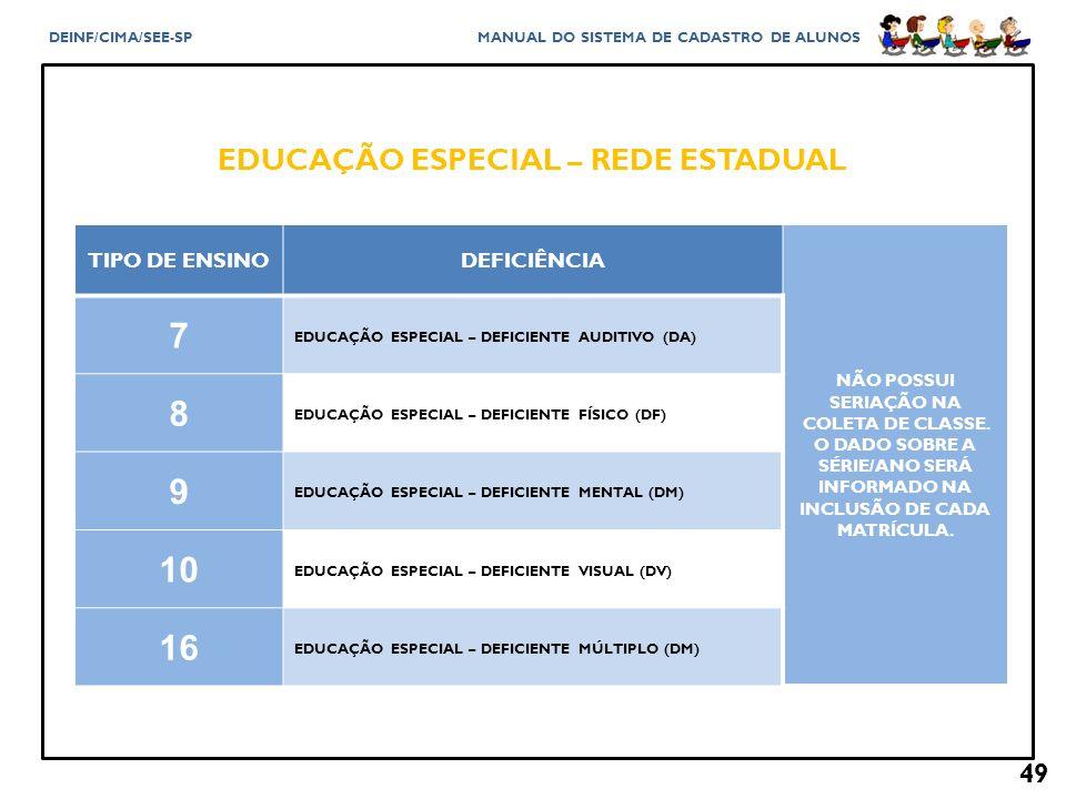 EDUCAÇÃO ESPECIAL – REDE ESTADUAL