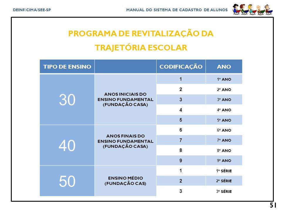 30 40 50 PROGRAMA DE REVITALIZAÇÃO DA TRAJETÓRIA ESCOLAR