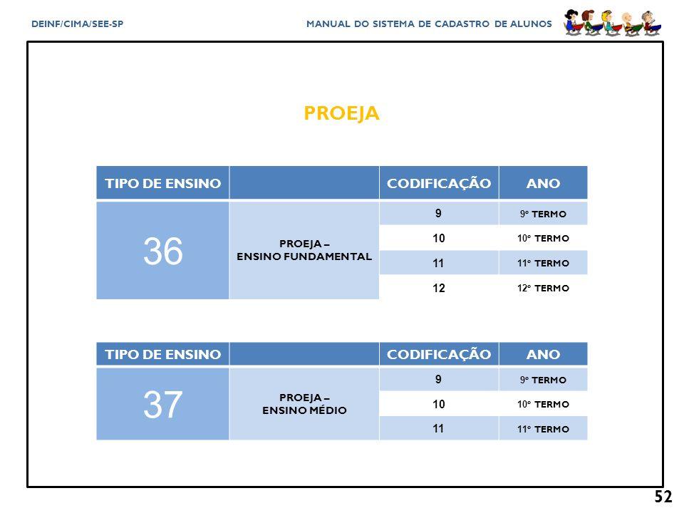 36 37 PROEJA TIPO DE ENSINO CODIFICAÇÃO ANO TIPO DE ENSINO CODIFICAÇÃO