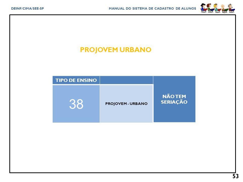 PROJOVEM URBANO TIPO DE ENSINO NÃO TEM SERIAÇÃO 38 PROJOVEM - URBANO