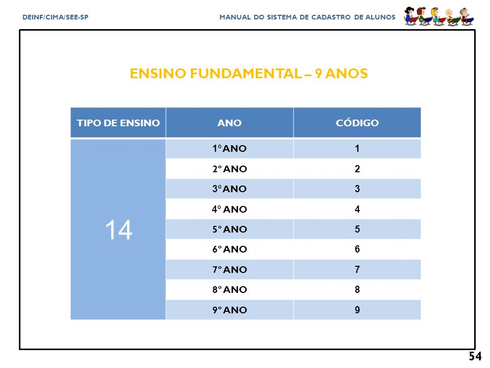 ENSINO FUNDAMENTAL – 9 ANOS