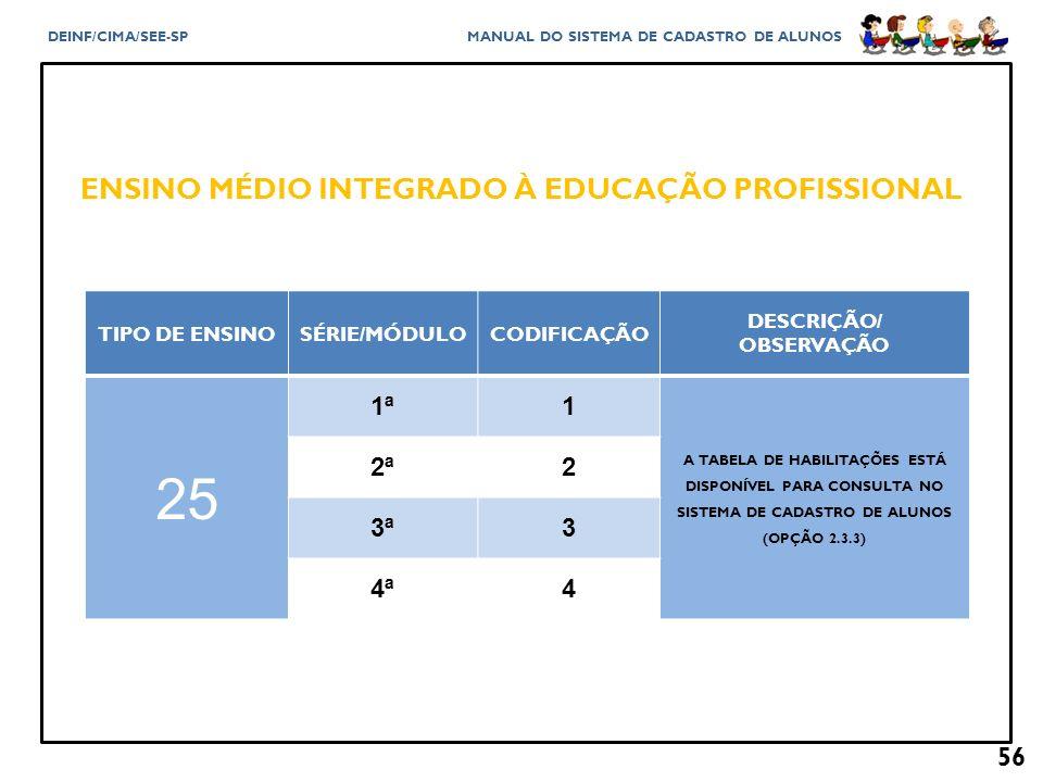 ENSINO MÉDIO INTEGRADO À EDUCAÇÃO PROFISSIONAL