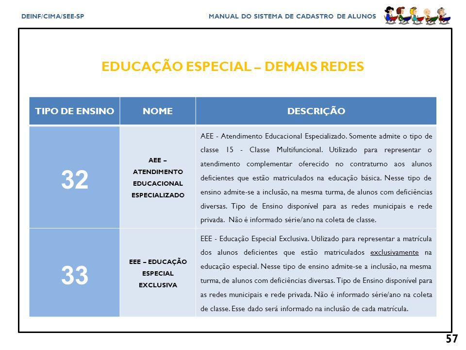 32 33 EDUCAÇÃO ESPECIAL – DEMAIS REDES TIPO DE ENSINO NOME DESCRIÇÃO