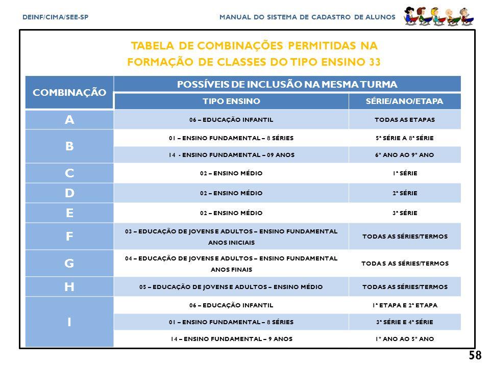 TABELA DE COMBINAÇÕES PERMITIDAS NA FORMAÇÃO DE CLASSES DO TIPO ENSINO 33