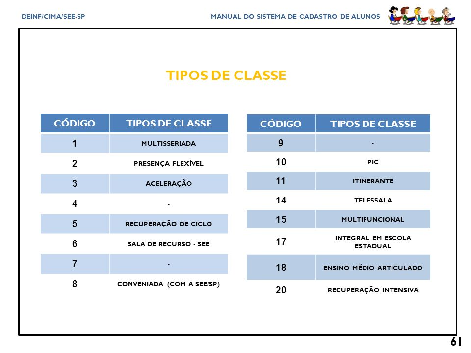 TIPOS DE CLASSE CÓDIGO TIPOS DE CLASSE 1 2 3 4 5 6 7 8 CÓDIGO