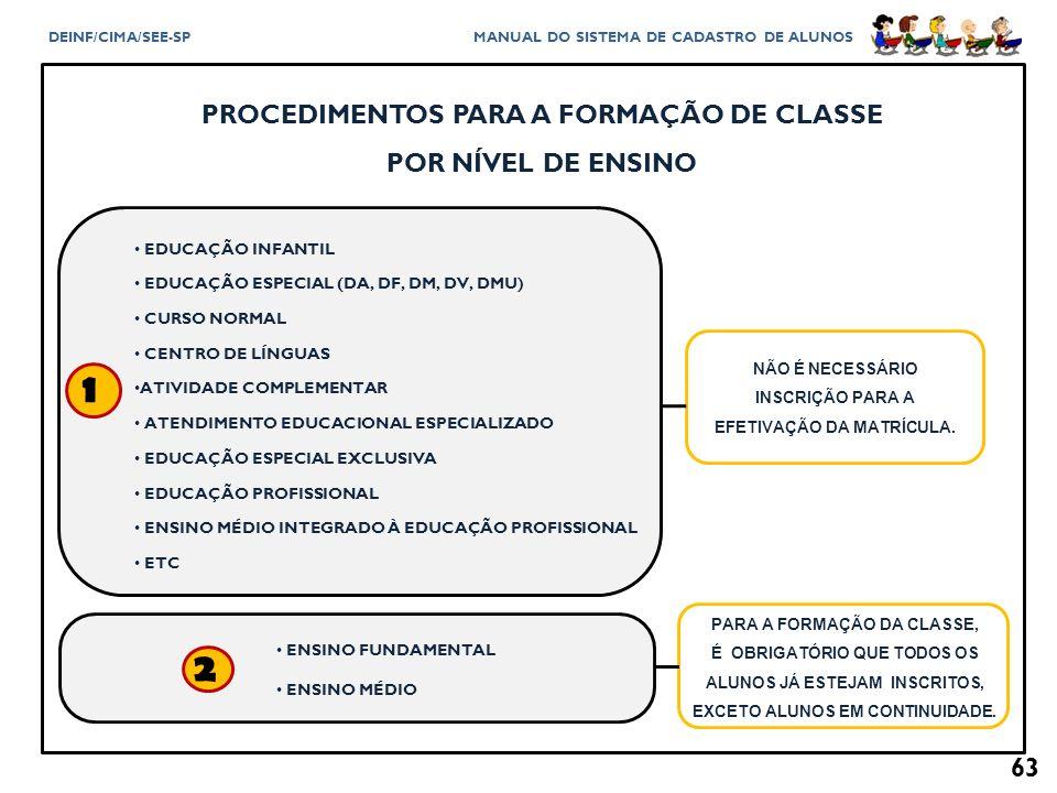 1 2 PROCEDIMENTOS PARA A FORMAÇÃO DE CLASSE POR NÍVEL DE ENSINO