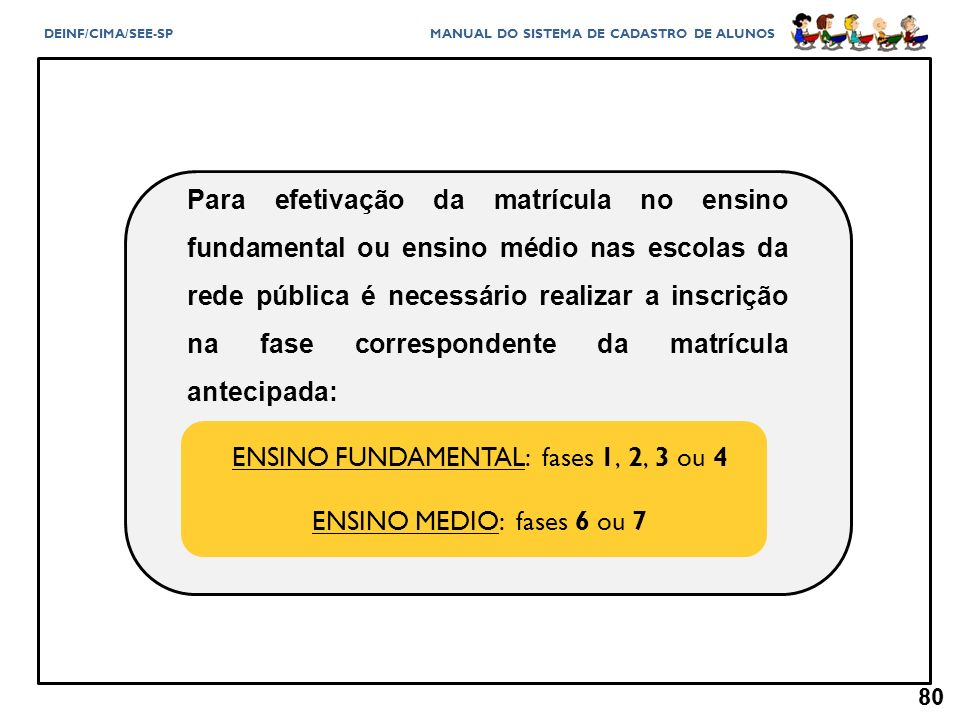 ENSINO FUNDAMENTAL: fases 1, 2, 3 ou 4