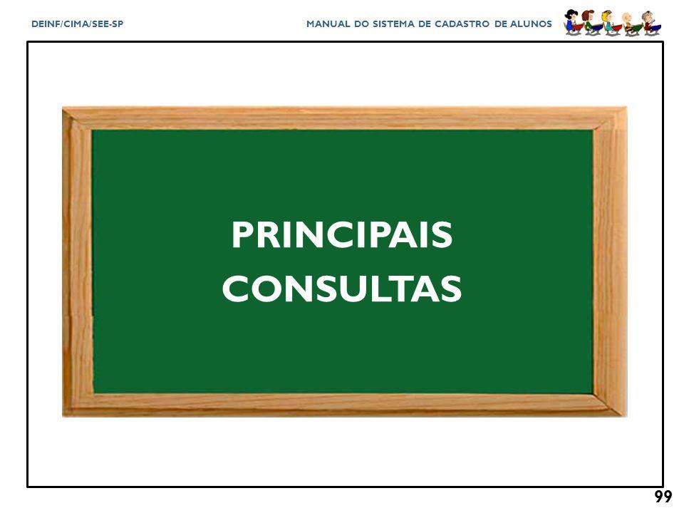 PRINCIPAIS CONSULTAS