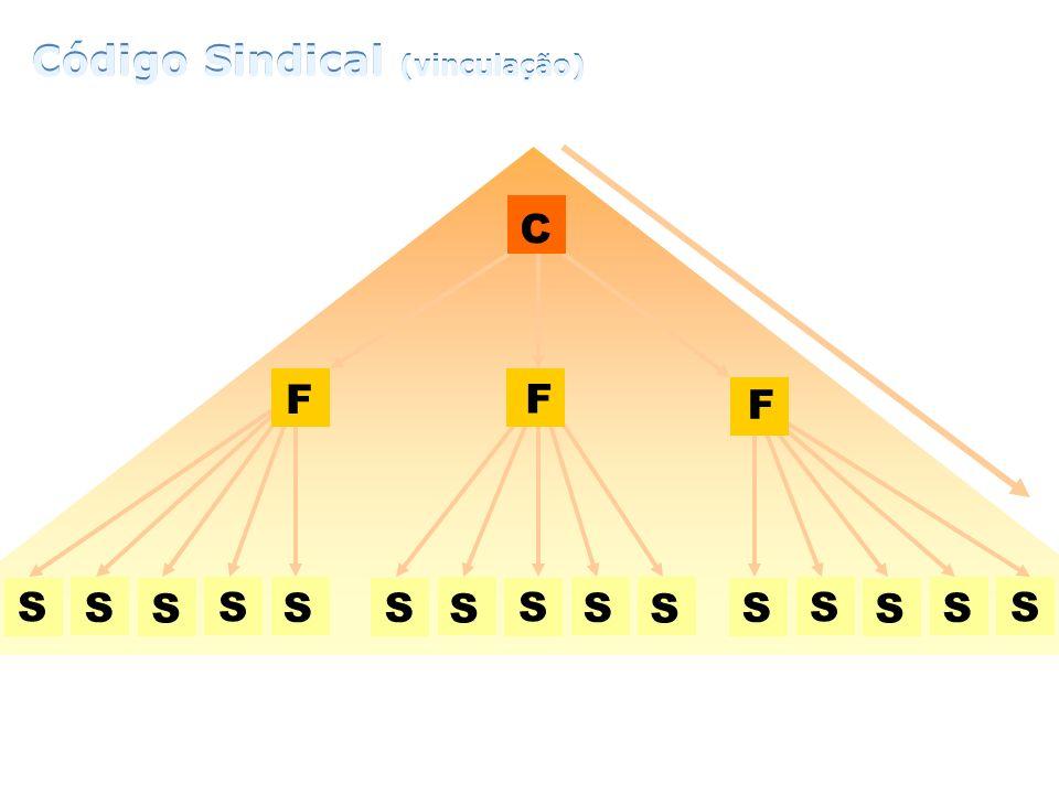 Código Sindical (vinculação)