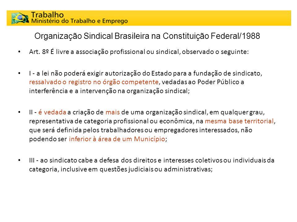 Organização Sindical Brasileira na Constituição Federal/1988