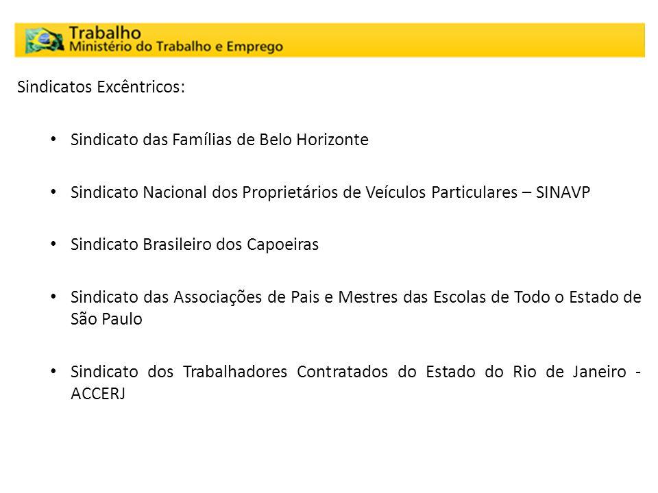Organização Sindical Brasileira Organização Sindical Brasileira