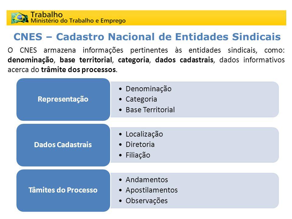 CNES – Cadastro Nacional de Entidades Sindicais