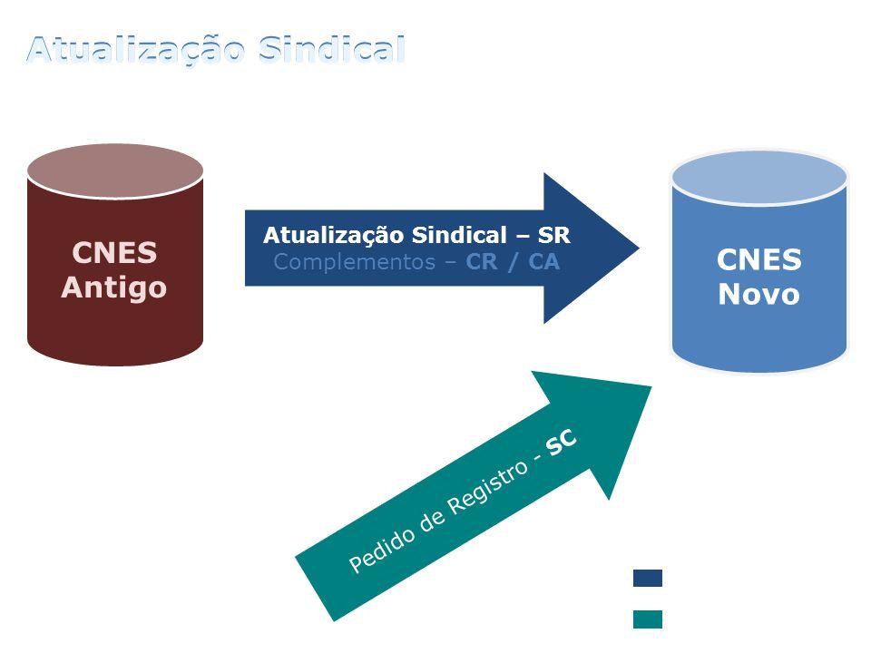 Atualização Sindical – SR