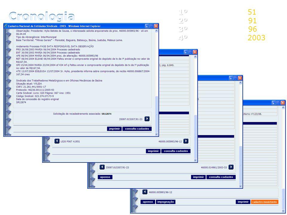 Cronologia Cronologia L020 P067 A1951 35097.015307/91-23