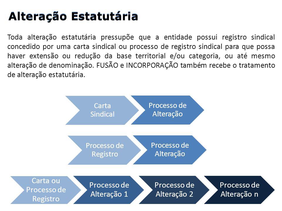 Alteração Estatutária Alteração Estatutária