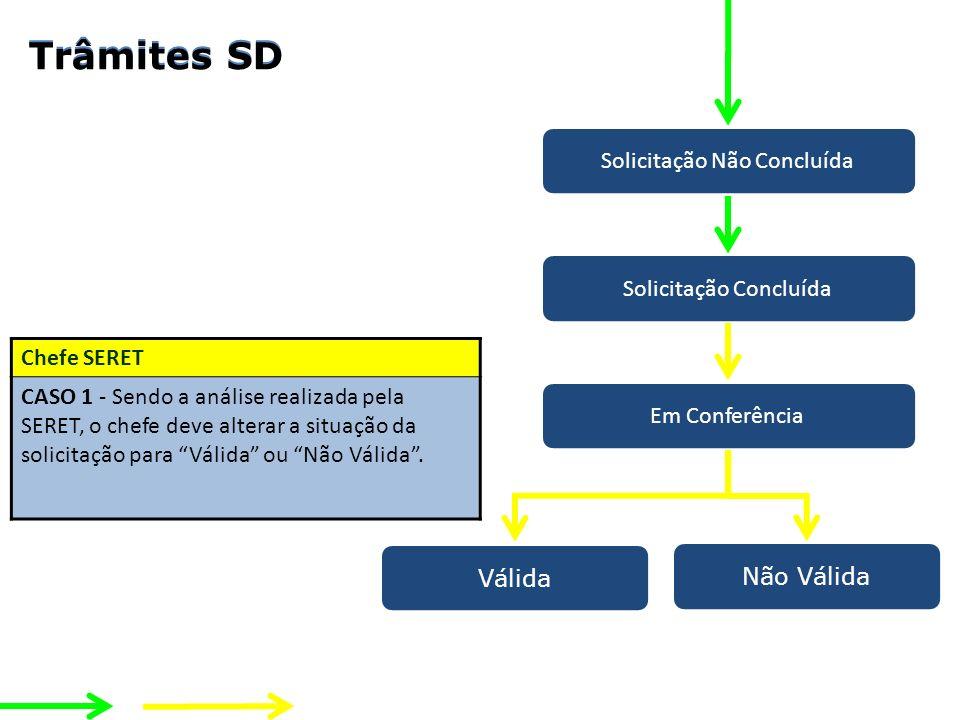 Trâmites SD Trâmites SD Solicitação Não Concluída Chefe SERET