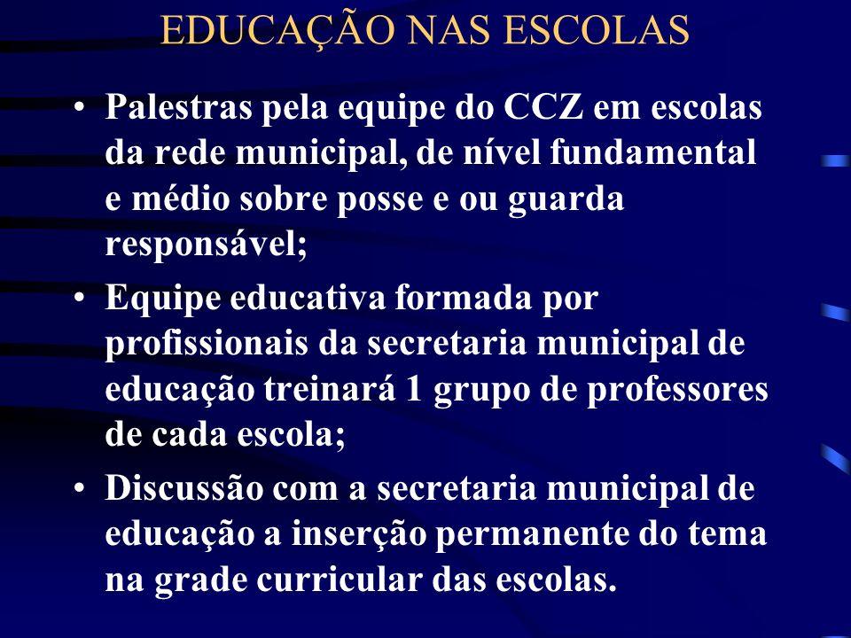 EDUCAÇÃO NAS ESCOLAS Palestras pela equipe do CCZ em escolas da rede municipal, de nível fundamental e médio sobre posse e ou guarda responsável;