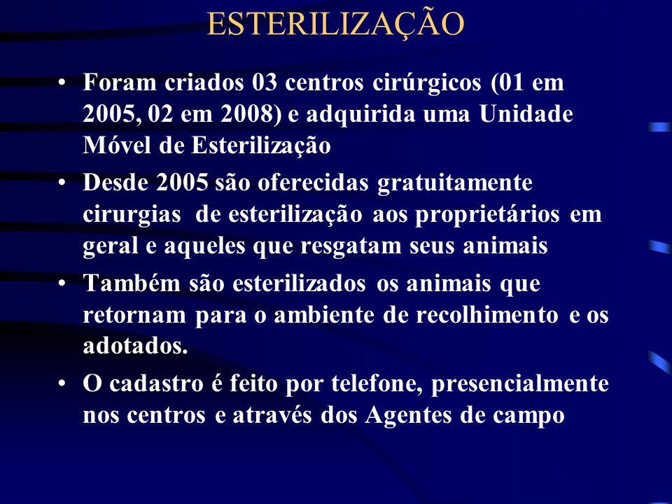 ESTERILIZAÇÃO Foram criados 03 centros cirúrgicos (01 em 2005, 02 em 2008) e adquirida uma Unidade Móvel de Esterilização.