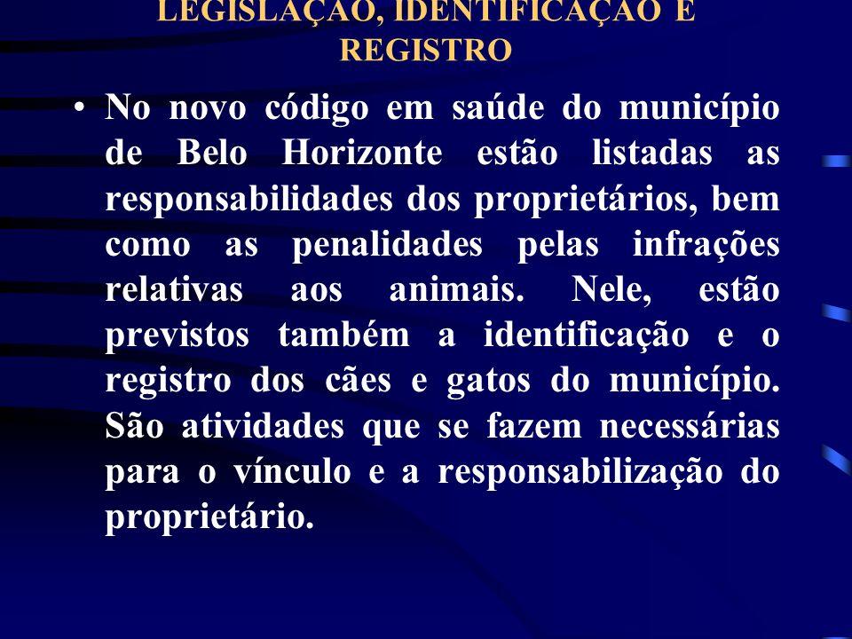 LEGISLAÇÃO, IDENTIFICAÇÃO E REGISTRO