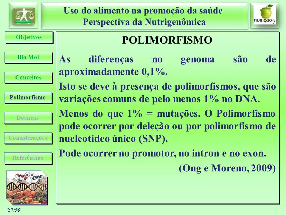 POLIMORFISMO As diferenças no genoma são de aproximadamente 0,1%.