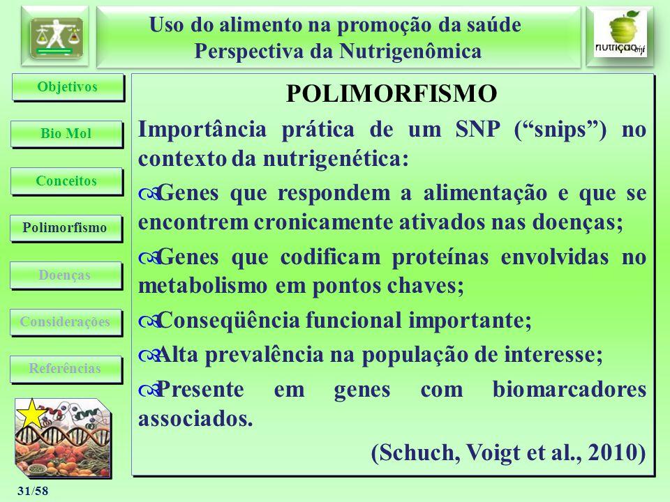 Objetivos POLIMORFISMO. Importância prática de um SNP ( snips ) no contexto da nutrigenética: