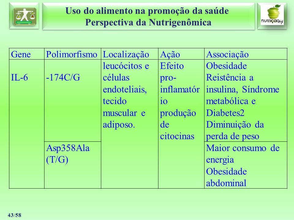 leucócitos e células endoteliais, tecido muscular e adiposo. Efeito