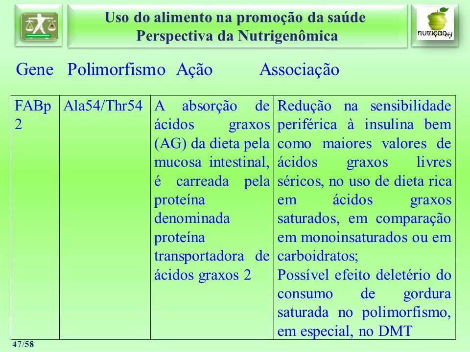 Gene Polimorfismo Ação Associação