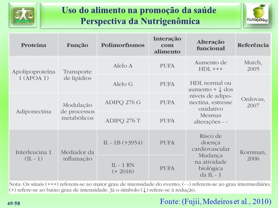 Fonte: (Fujii, Medeiros et al., 2010)