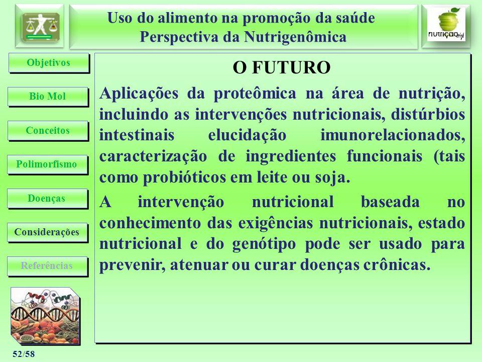 Objetivos O FUTURO.