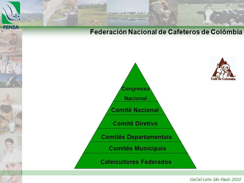 Federación Nacional de Cafeteros de Colômbia