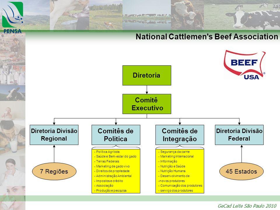 National Cattlemen s Beef Association