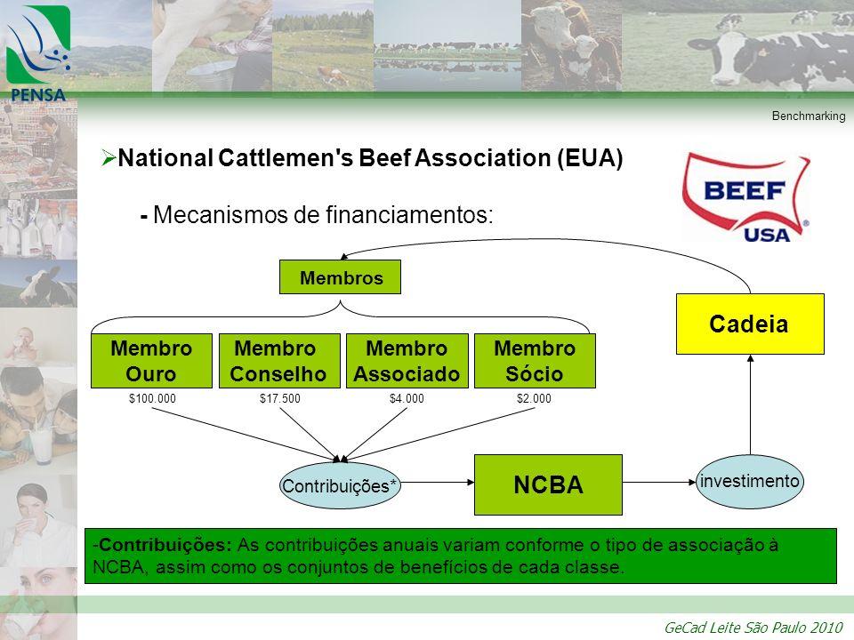 National Cattlemen s Beef Association (EUA)