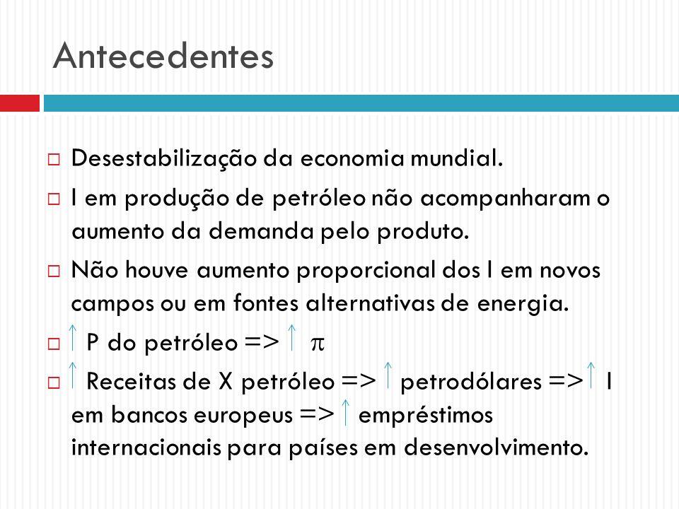 Antecedentes Desestabilização da economia mundial.