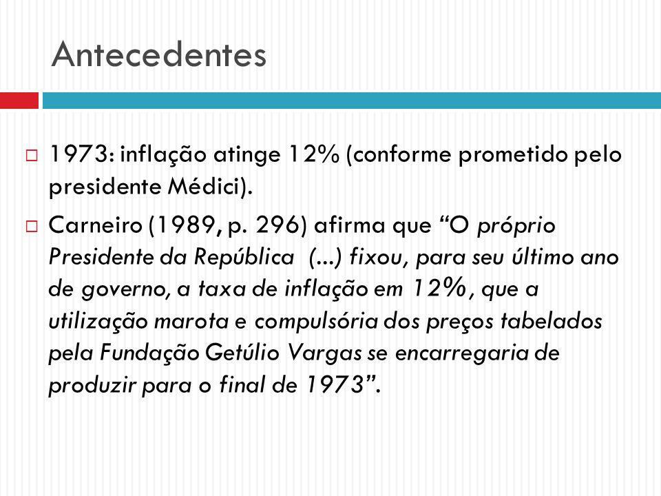 Antecedentes 1973: inflação atinge 12% (conforme prometido pelo presidente Médici).