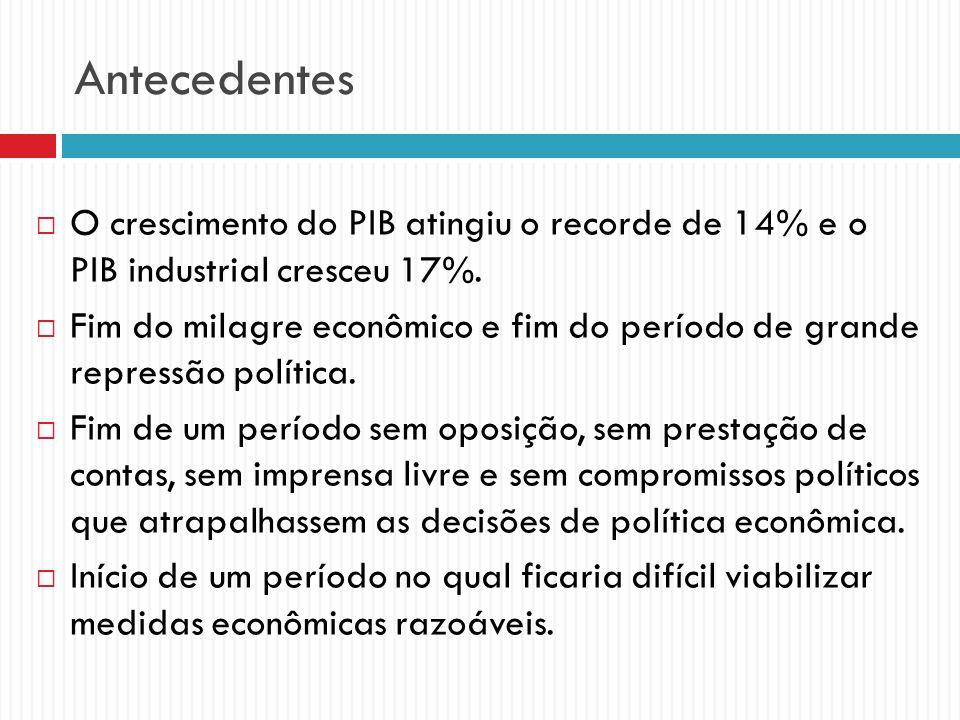 Antecedentes O crescimento do PIB atingiu o recorde de 14% e o PIB industrial cresceu 17%.