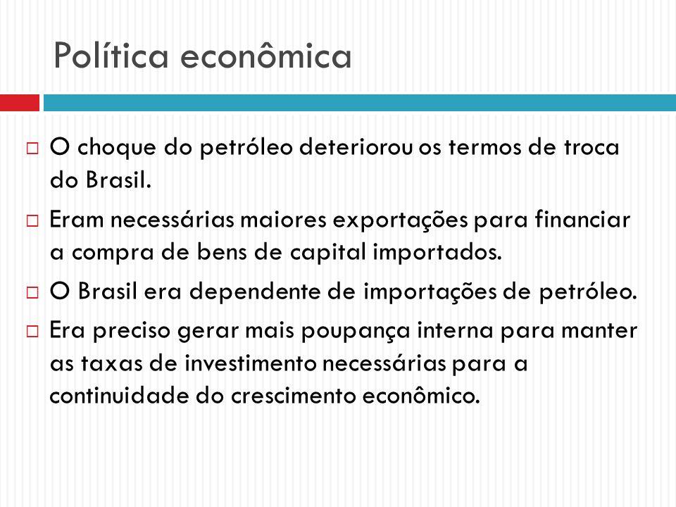Política econômica O choque do petróleo deteriorou os termos de troca do Brasil.
